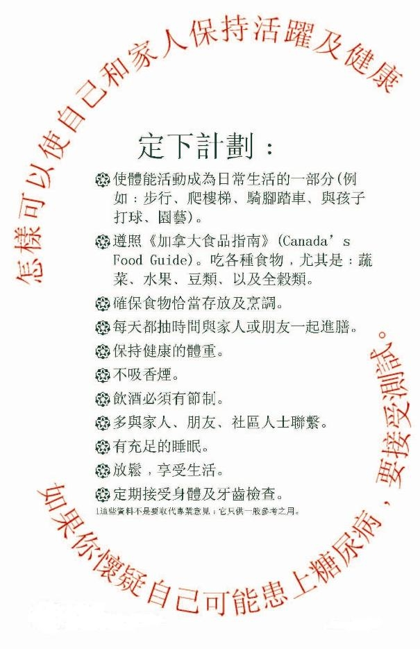 Multilingual-Diabetes-Cards-Chinese-1
